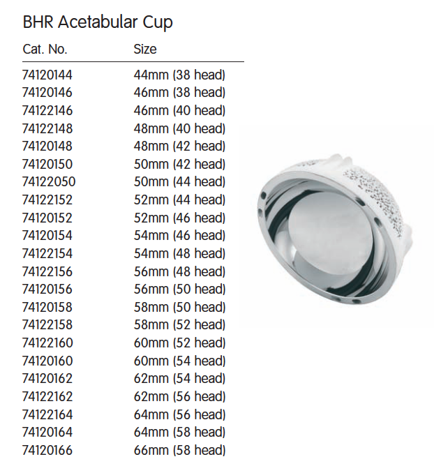 BHR Acetabular Cup Sizing - from http://dl.dropbox.com/u/29303475/Cobalt/BHR_FDA_Surgical_Technique_NEW_06-07.pdf